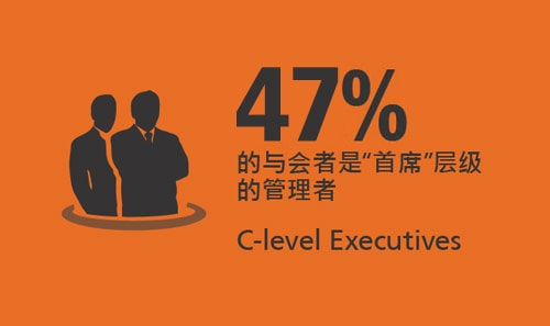 Coliseum Summit ASIA-PACIFIC 2019 - 47% C-level Executives
