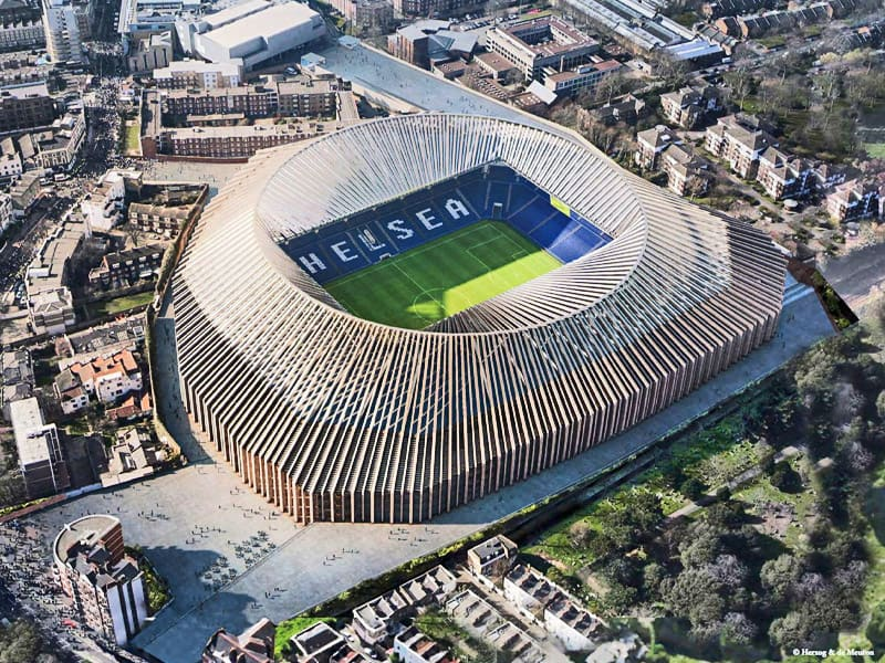 Chelsea FC update June 2020
