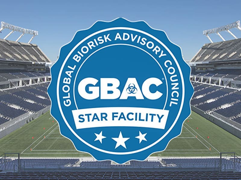 Camping World Stadium receives GBAC accreditation